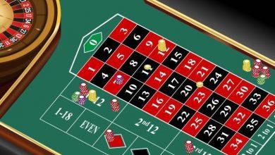 Photo of 人気のカジノゲーム、ルーレットの必勝法を紹介